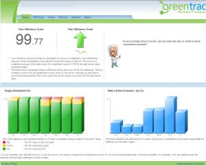 Greentrac homepage screenshot