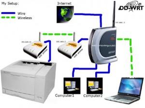 wirelesssetup