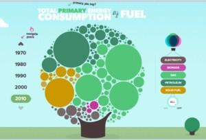 evo-energy-energy-consumption-solar