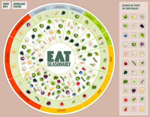 eat seasonal food calendar