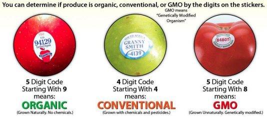 GMO labeling PLU codes